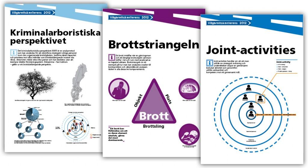 affisch poster infografik