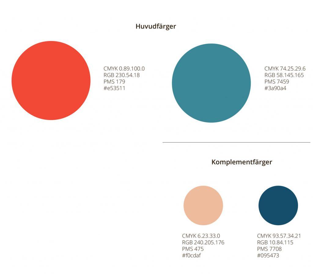 Gunilla Svanfeldt Grafisk profil koncept