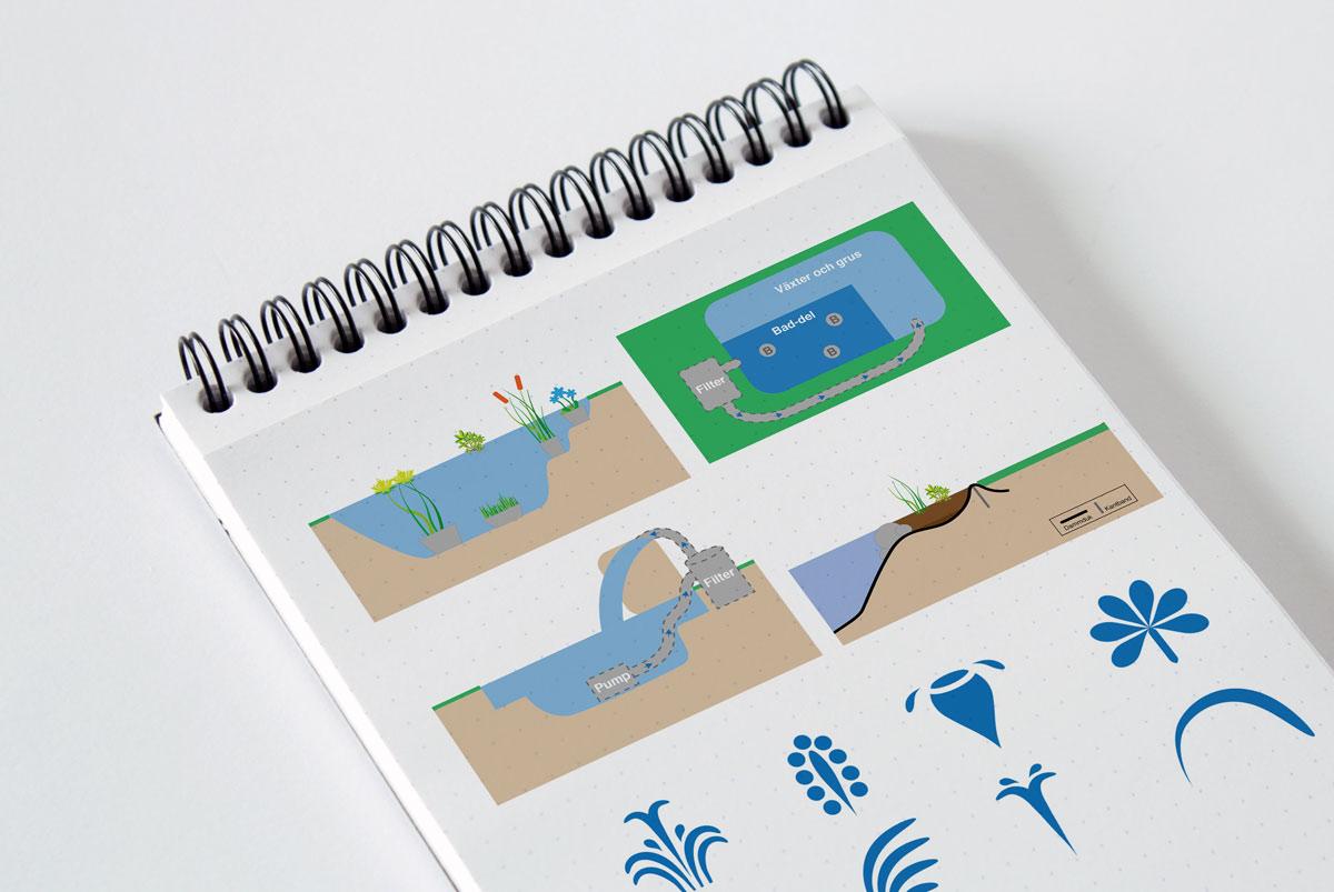 Tekniska skisser illustrationer